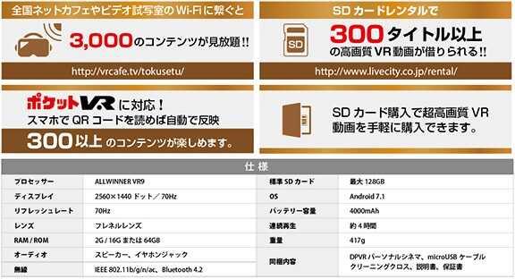 モニター一体型HMD【DPVR-4D】
