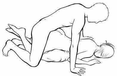 セックス体位