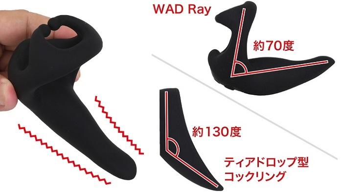 WAD RAY